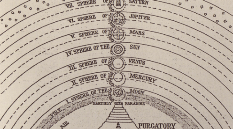 image of Dante cosmology