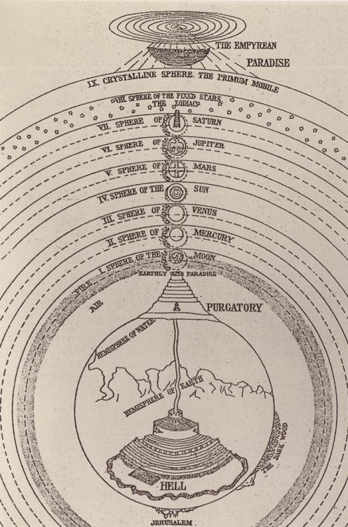 image of Dante cosmology